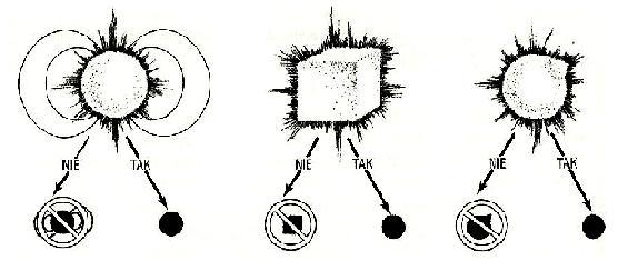 """Przykłady """"braku włosów"""" uczarnych dziur (rys. Czarne dziury ikrzywizny czasu)."""