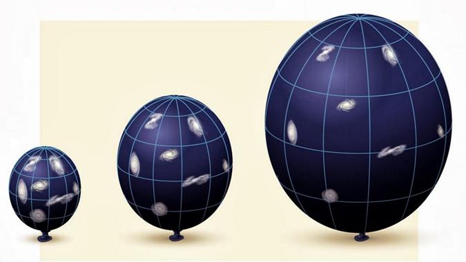 wszechswiat balon