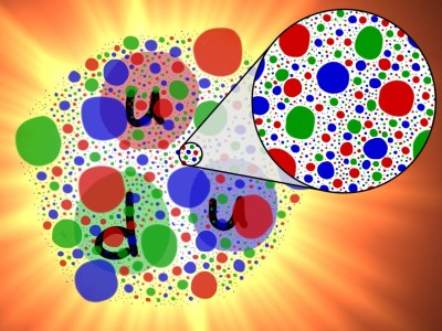 Gluony, czyli kwantowe kolorowanki [+słowo oegzotycznych hadronach]