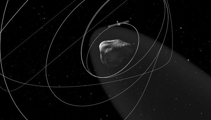 Jak zmieniała się orbita misji Rosetta
