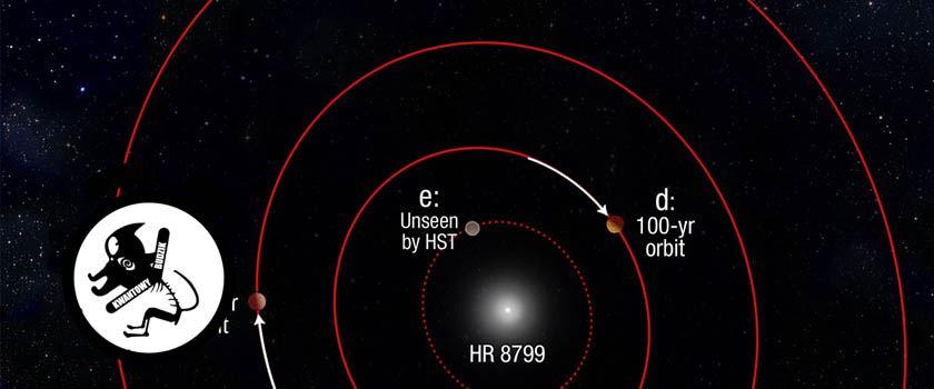 KB #4: Pierwsza fotografia obcego układu planetarnego