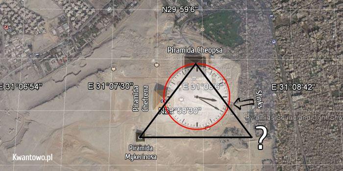 Ułożenie piramid wGizie iSfinksa