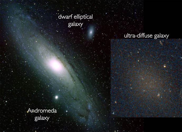 Porównanie puchatej galaktyki zAndromedą.