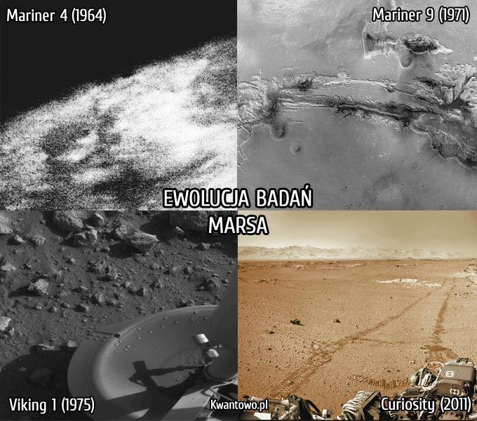 ewolucja badan marsa2