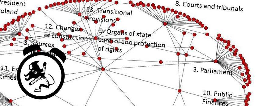 KB #41: Prawo jako struktura matematyczna