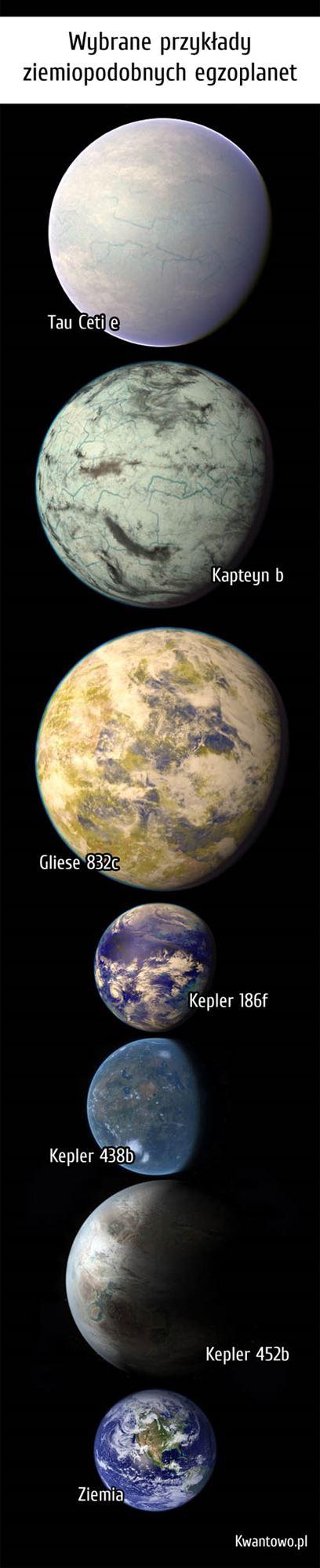 planetki ziemiopodobne