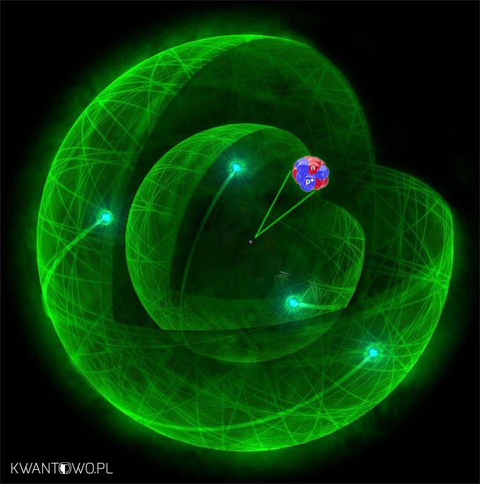 Bardziej rzeczywiste rozmiary atomu