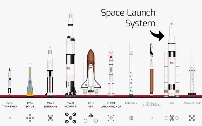 sls rakiety2