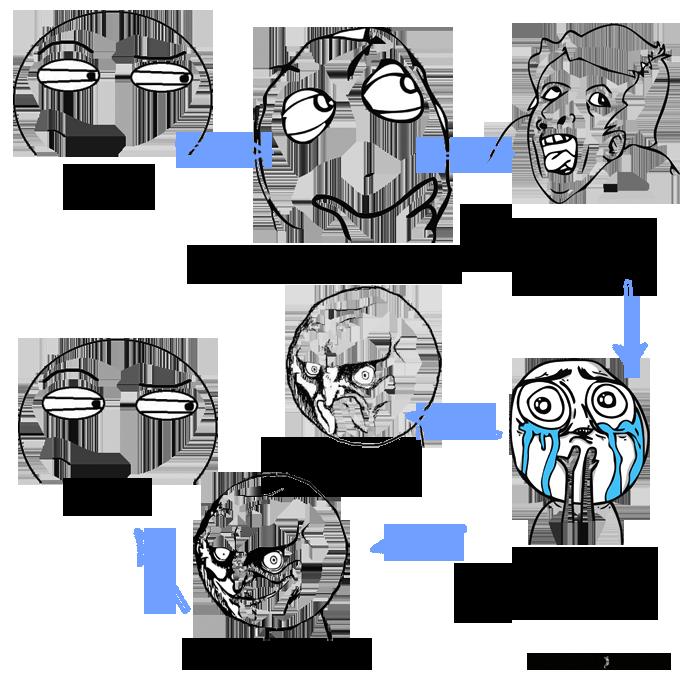metodologia memowa