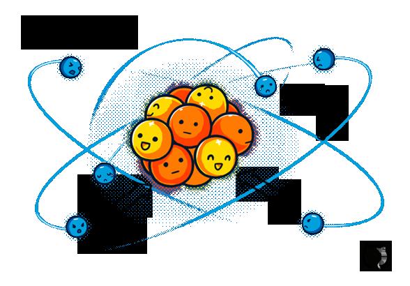 Bardzo uproszczona budowa atomu