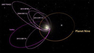 5 rzeczy, które powinieneś wiedzieć oPlanecie X