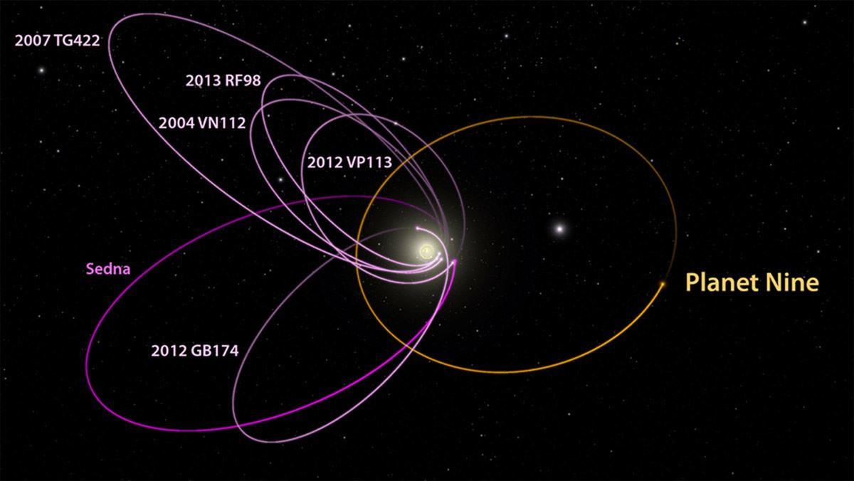 5 rzeczy, które powinieneś wiedzieć o Planecie X