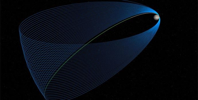juno orbita