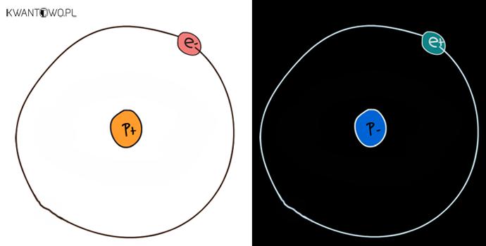 Proton iantyproton