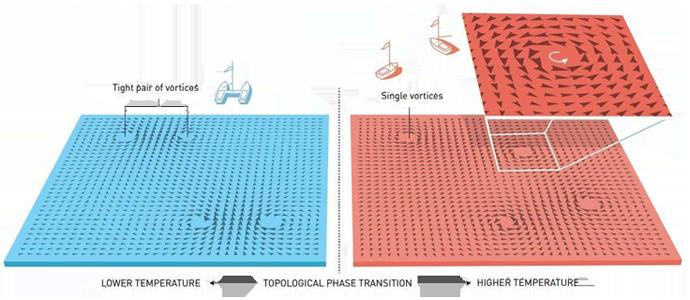 topologia-nano