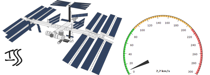 Z jaką prędkością porusza się ISS?