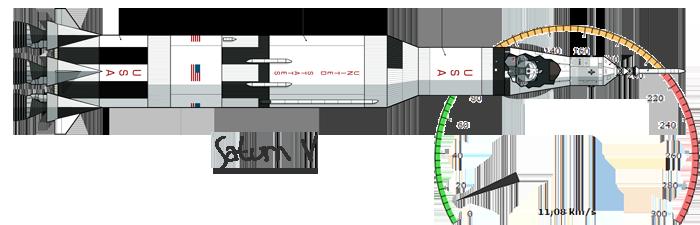 Prędkość rakiety Saturn V
