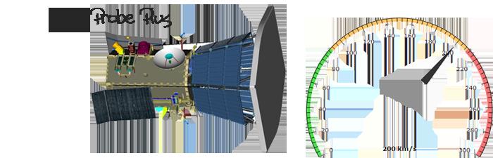 solar-probe-predkosciomierz