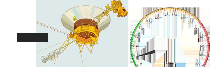 Prędkość sondy Voyager 1