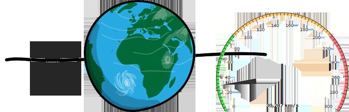Z jaką prędkością porusza się Ziemia?
