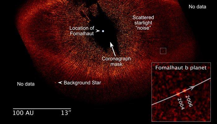 GwiazdaFomalhaut posiada egzoplanetę
