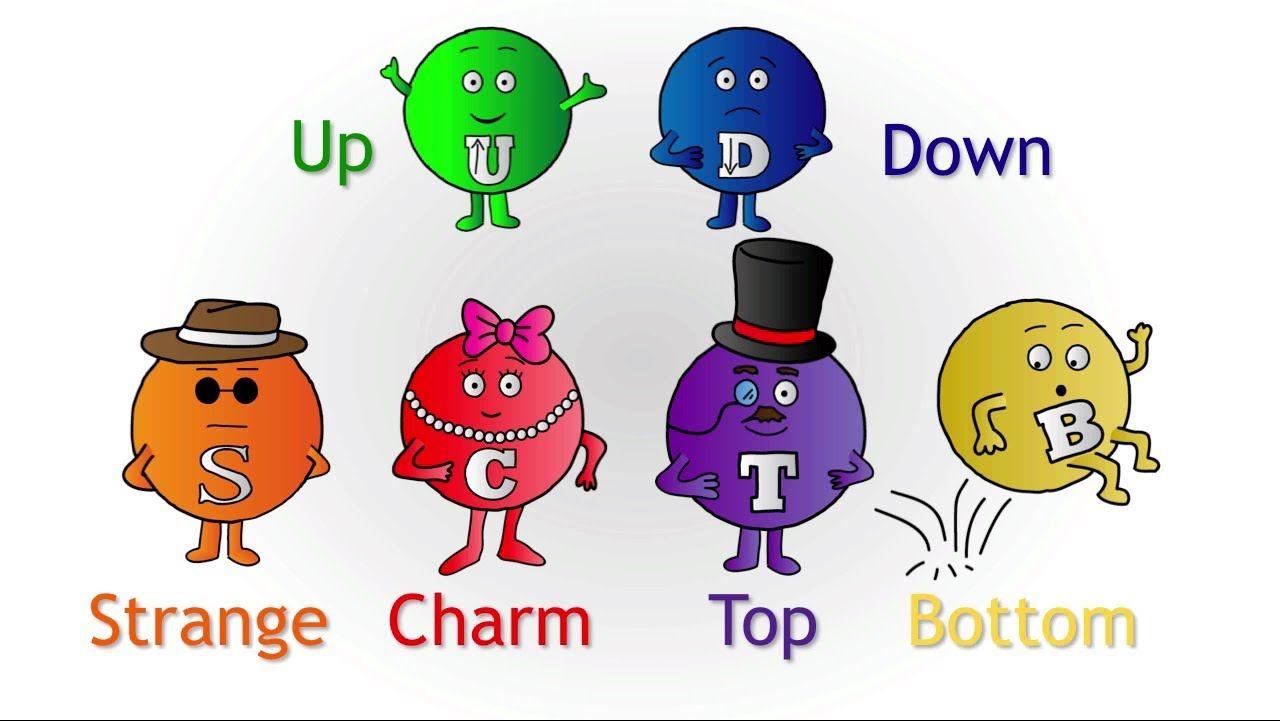 Kwantowe Pigułki #14: Z czego zbudowane są protony i neutrony?