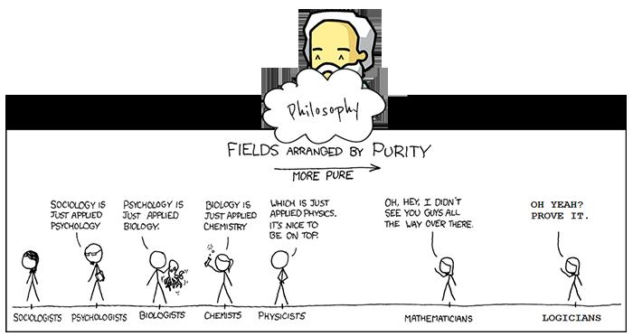Filozofowie znajdują się ponad właściwym rdzeniem nauki
