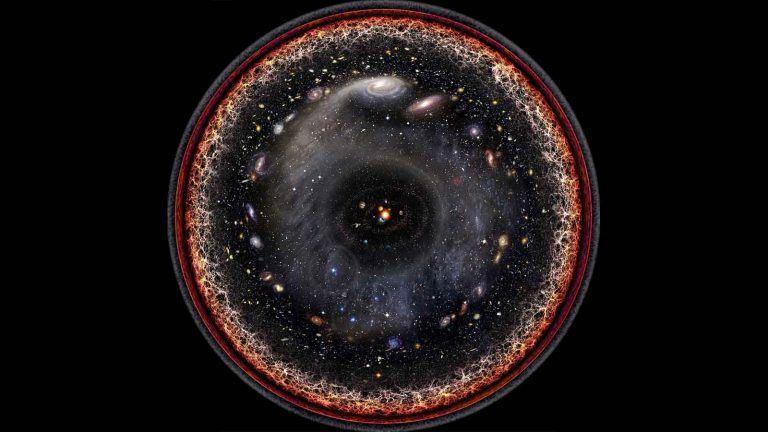 TL;DR: Co leży poza wszechświatem obserwowalnym?