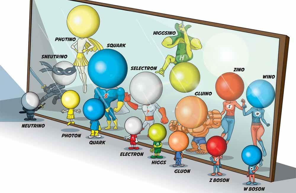 Supersymetria zakłada istnienie superpartnerów