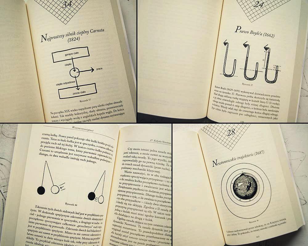 Fizyka wrysunkach