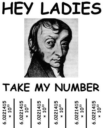 Liczba Avogadro