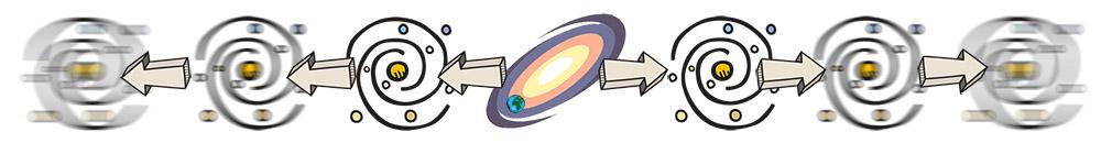 Prędkość rozszerzania się wszechświata