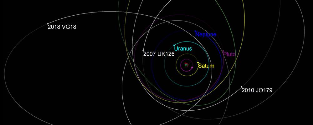 Obiekty transneptunowe, wtym 2018 VG18