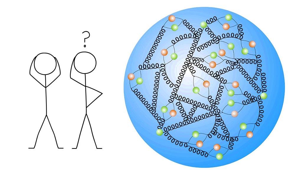 Kwarki i gluony w protonie