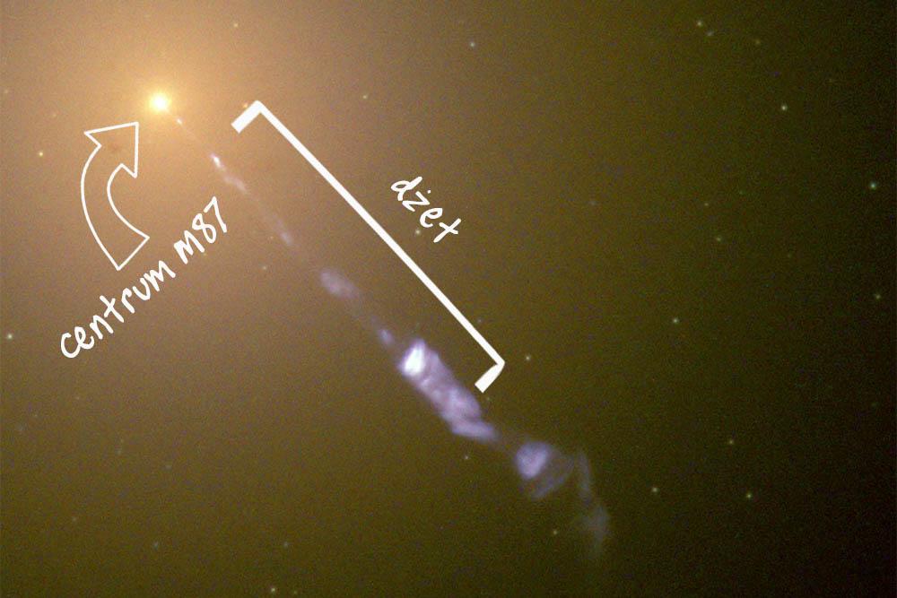 Dżet wgalaktyce M87