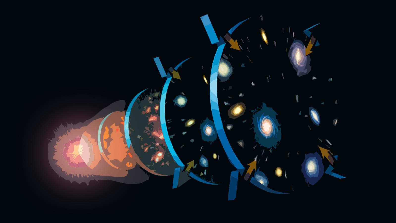 wielki wybuch kosmologia