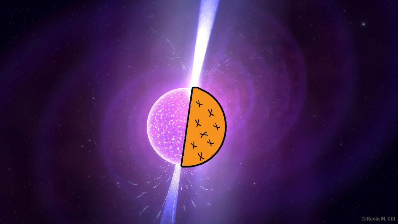 TL;DR: Dlaczego nie istnieją gwiazdy protonowe?