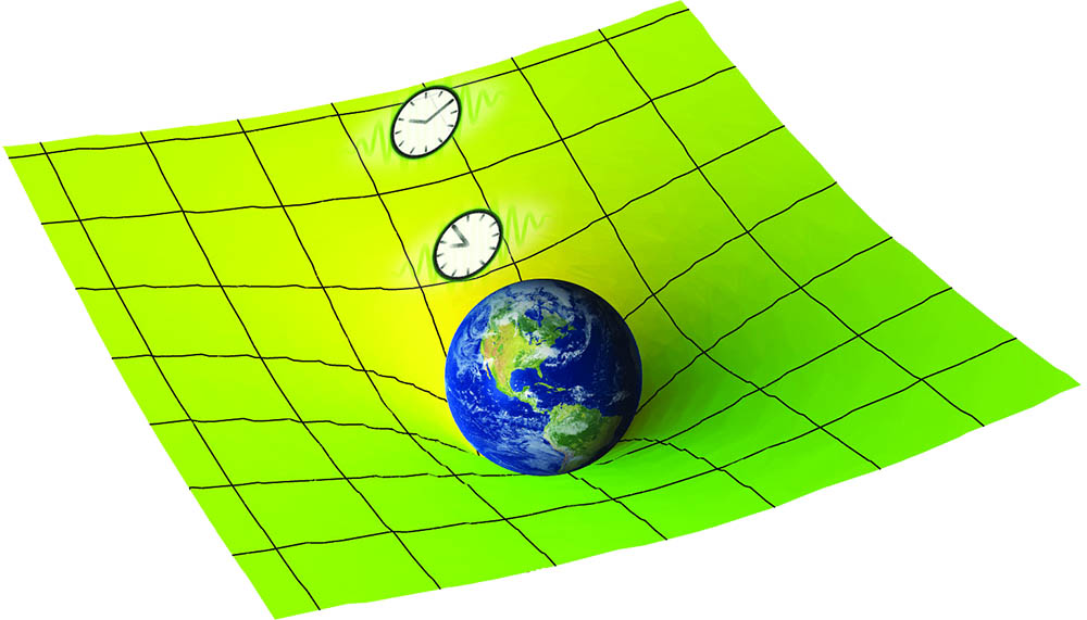 Obecność masy wywołuje dylatację czasu