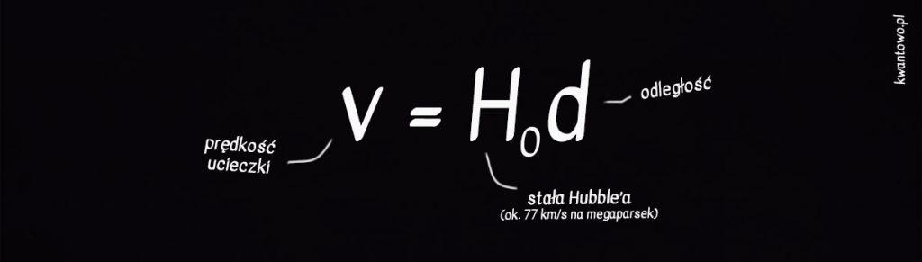Równanie wyrażające prawo Hubble'a.