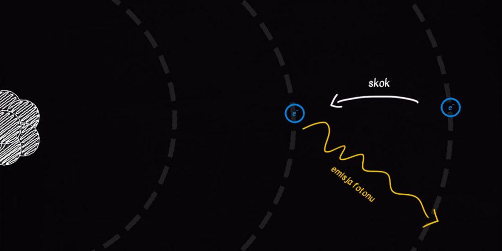 Przeskok kwantowy wewnątrz atomu