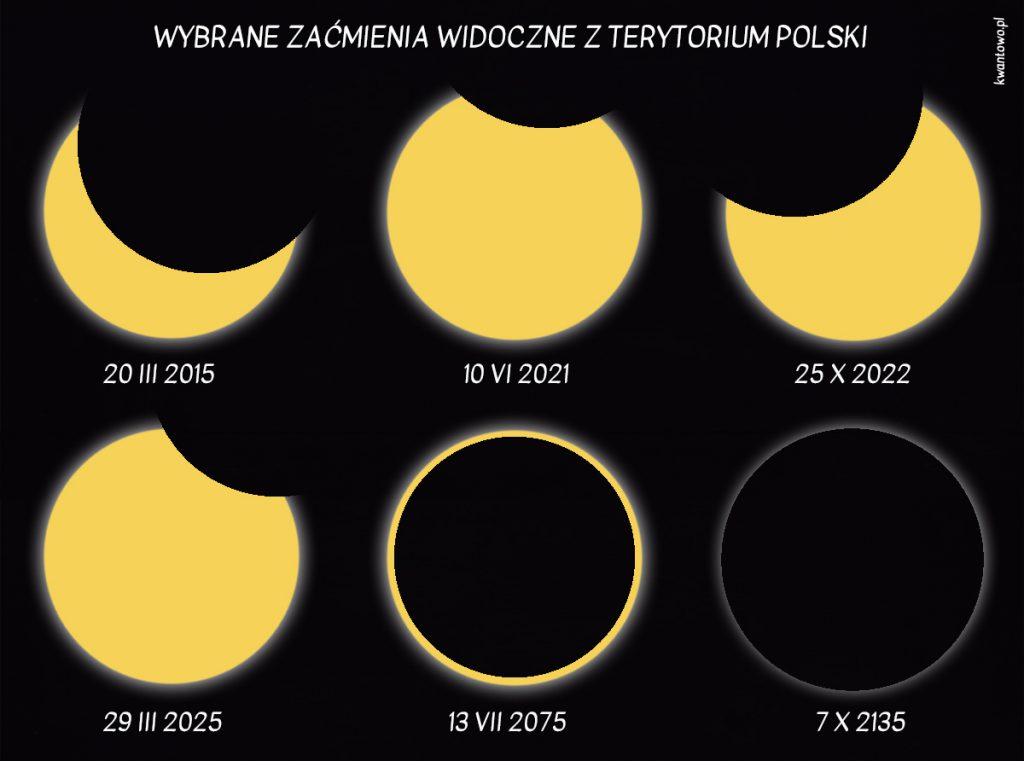 Kiedy będzie zaćmienie Słońca w Polsce?