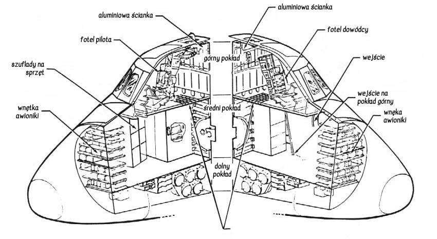 Wnętrze wahadłowca