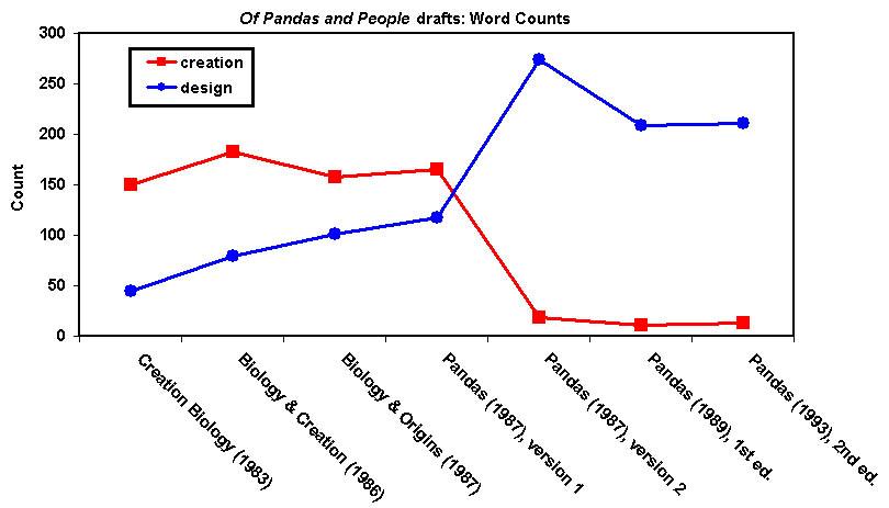 Pandy i ludzie